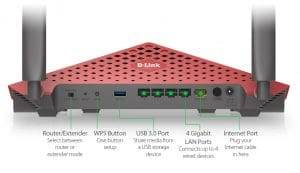 D-link AC3150 Router Review back