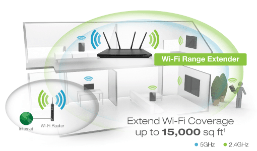 Amped Wireless Athena-EX AC2600 Range Extender Review
