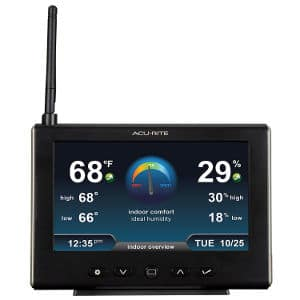 AcuRite 01024 Professional Weather Station Review